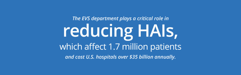 The EVS Department plays a critical role in reducing HAIs, which affect 1.7 million patients and cost U.S. Hospitals over $35 billion annually.