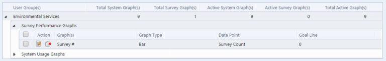 Survey Performance Graphs